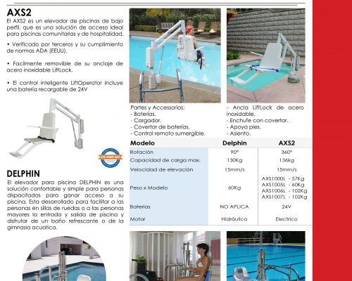 Folleto AXS y DELPHIN Optimidazo